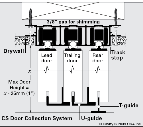 CS Door Collection System